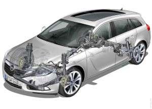 Ремонт подвески у автомобилей Opel